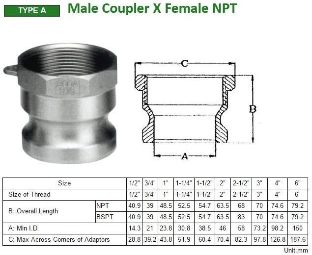 Type A Male Coupler x Female NPT